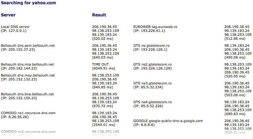 ceipam.eu DNS Lookup