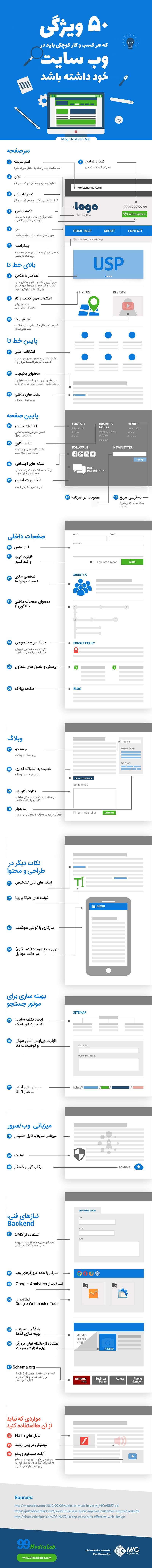 اینفوگرافیک ویژگی های طراحی سایت شرکت