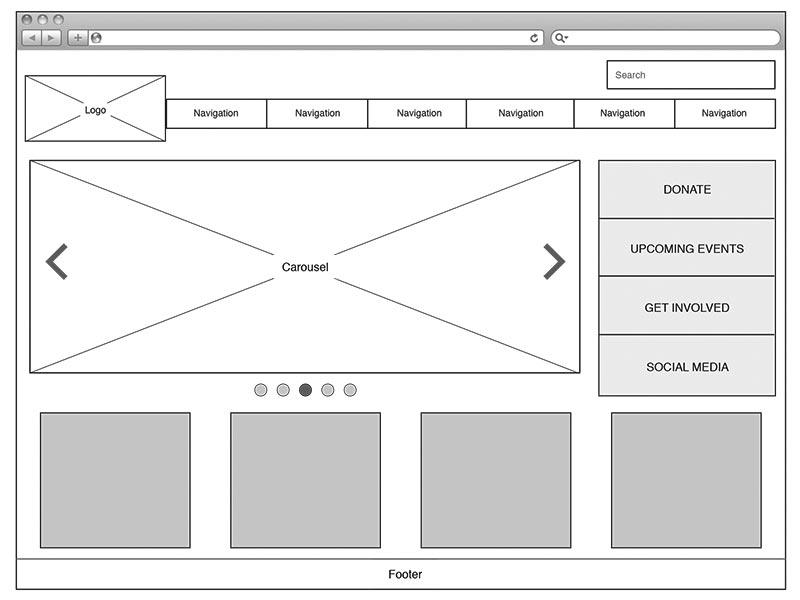 wireframe یک سایت
