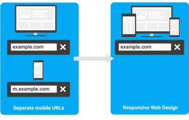 نسخه موبایل و طراحی واکنش گرا سایت