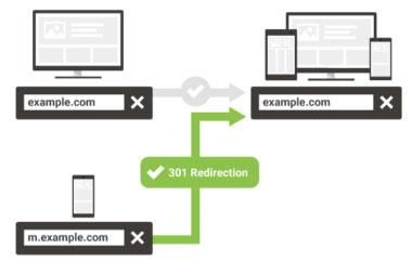 ریدایرکت URL سایت