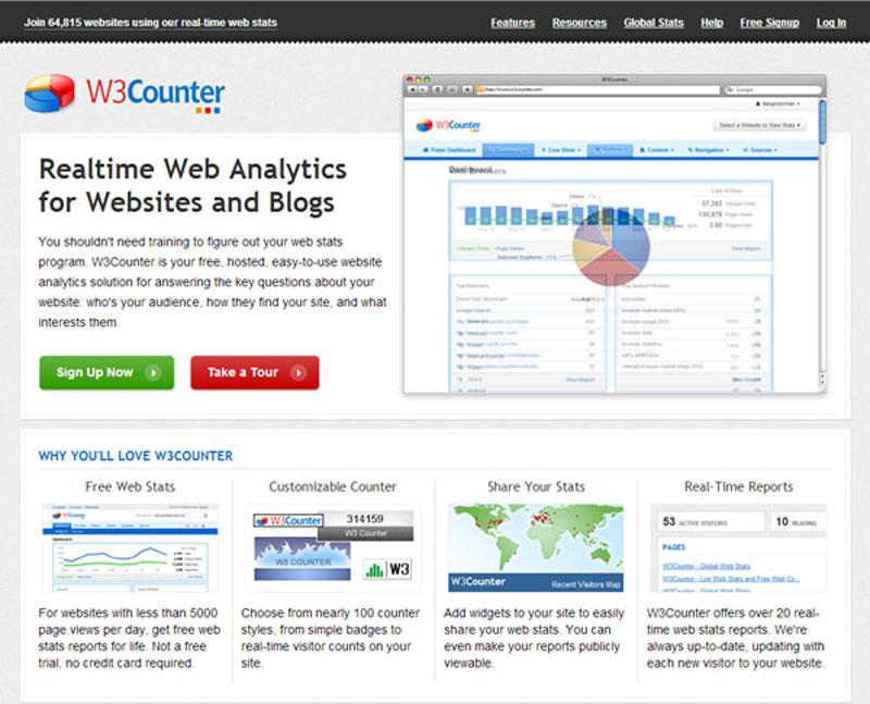 W3counter Analytics