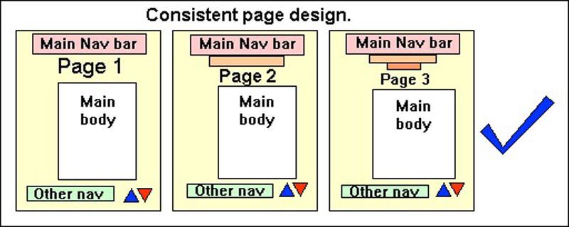 طراحی صفحه هماهنگ