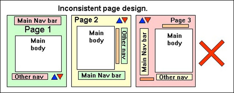 طراحی صفحه ناهماهنگ