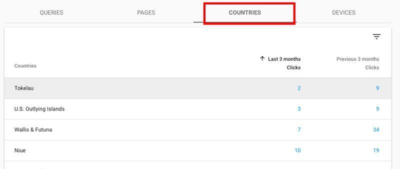 فیلتر کشور در گوگل کنسول