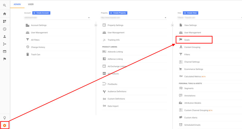 مراحل ثبت هدف در گوگل آنالیتیکس