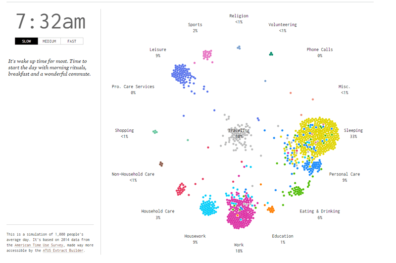 محتوای داده محور چیست