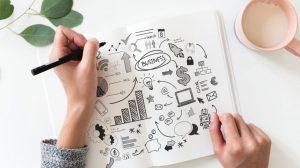 ۱۳ بخش کلیدی در طرح کسبوکار