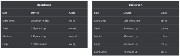 prefix –inverse bootstrap