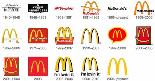 لوگوی McDonald's