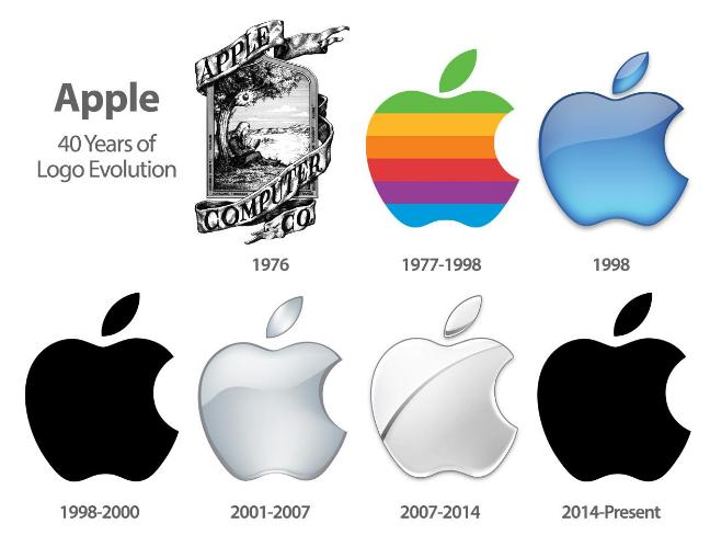 تغییرات لوگوی اپل