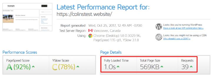 بررسی سرعت وبسایت با پلاگین WP Super Cache در gtmetrix
