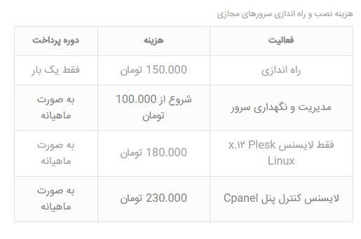 قیمت کنترل پنل پلسک