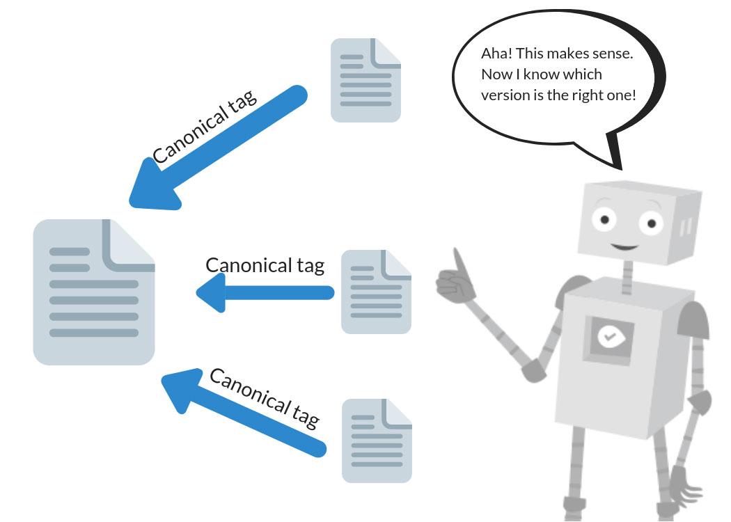 استفاده از canonical tag در سایت