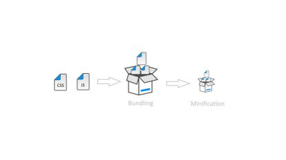 Minification چیست و چه مزیتی برای وبسایت شما دارد؟