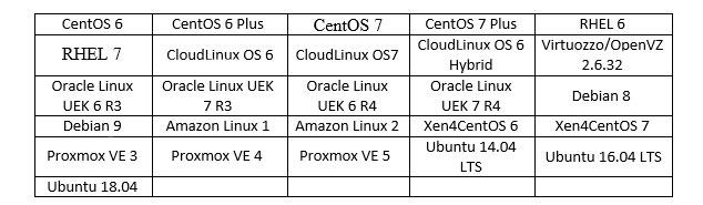 سیستم عامل های پشتیبانی کننده از افزونه KernelCare