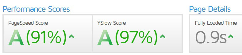 ابزار تست سرعت gtmetrix