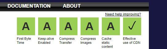 تست سرعت webpagetest.org