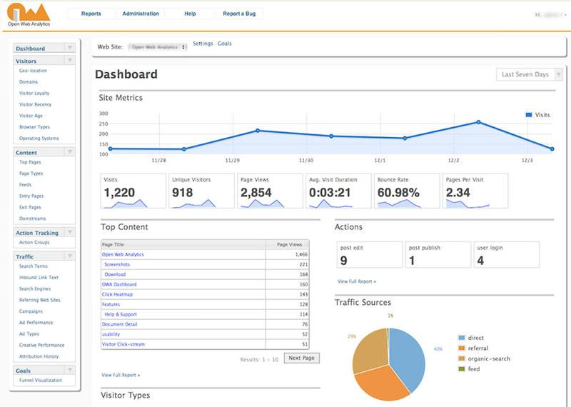 ابزار آنالیز Open Web Analytics