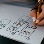 چگونه میتوانیم طراح تجربه کاربری (UX) شویم؟
