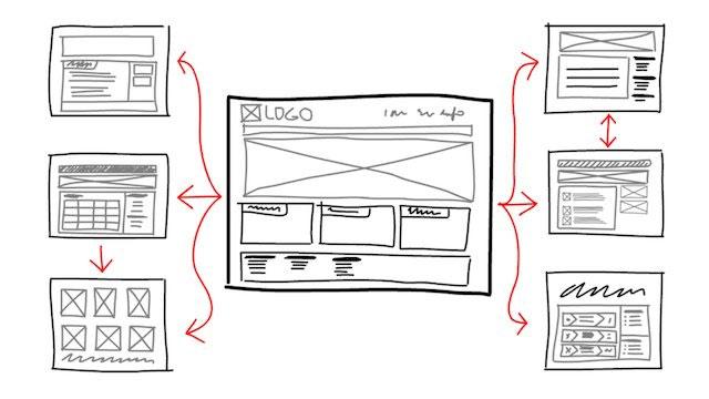 چگونه طراح UX شویم؟