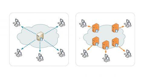 شبکه توزیع محتوا یا سی دی ان چیست؟ cdn چگونه کار می کند؟