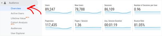 درک چگونگی تعامل بازدیدکنندگان با محتوای وبسایت شما