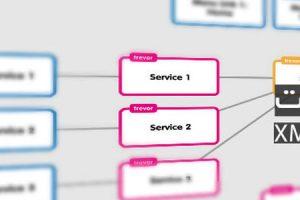 آشنایی با ساختار نقشه سایت
